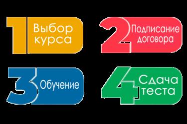 4 шага к новой профессии